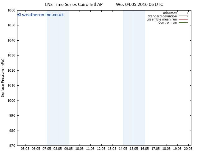 Surface pressure GEFS TS Th 12.05.2016 06 GMT