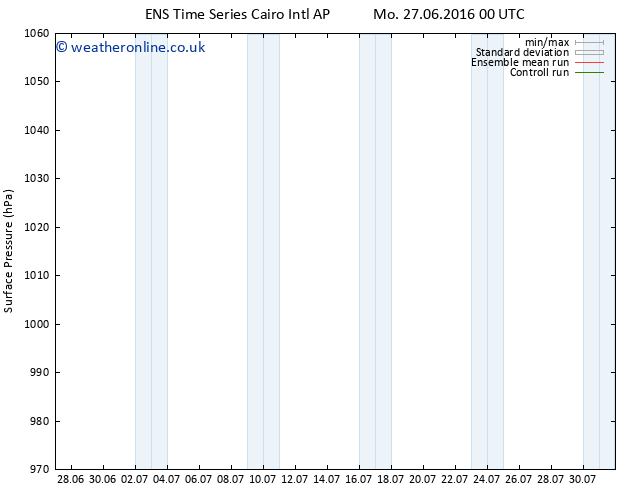 Surface pressure GEFS TS Mo 27.06.2016 00 GMT