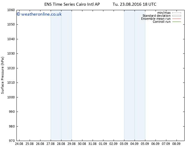 Surface pressure GEFS TS Tu 23.08.2016 18 GMT