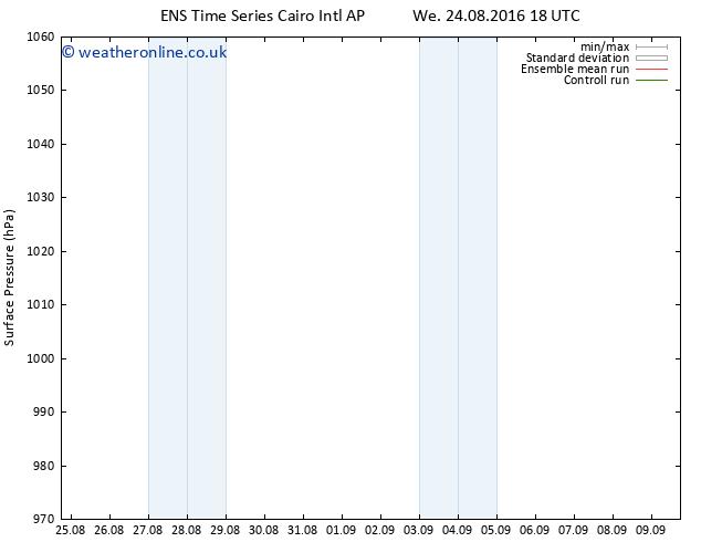 Surface pressure GEFS TS Fr 26.08.2016 00 GMT