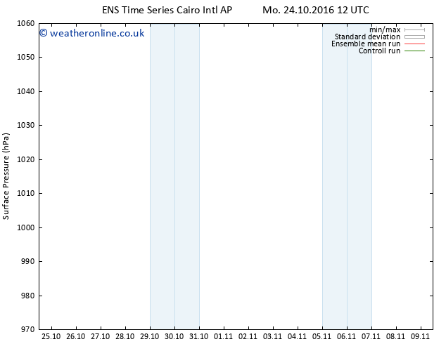 Surface pressure GEFS TS Mo 24.10.2016 18 GMT
