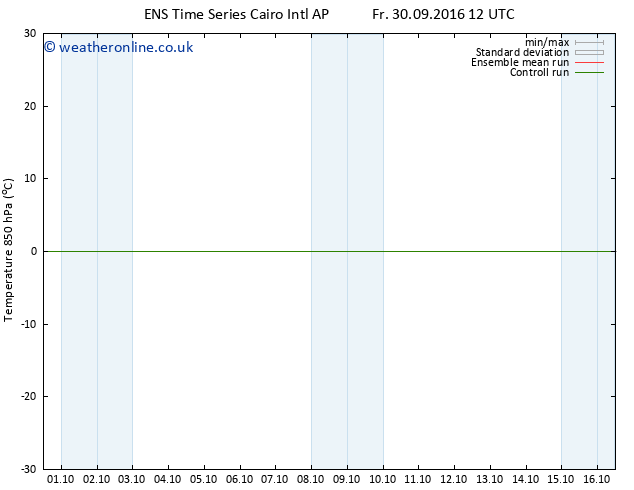 Temp. 850 hPa GEFS TS Su 09.10.2016 12 GMT