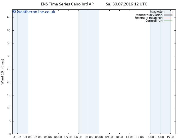 Surface wind GEFS TS Su 31.07.2016 12 GMT