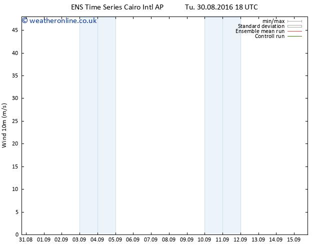 Surface wind GEFS TS Tu 06.09.2016 00 GMT