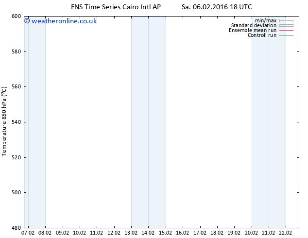Height 500 hPa GEFS TS Su 07.02.2016 00 GMT