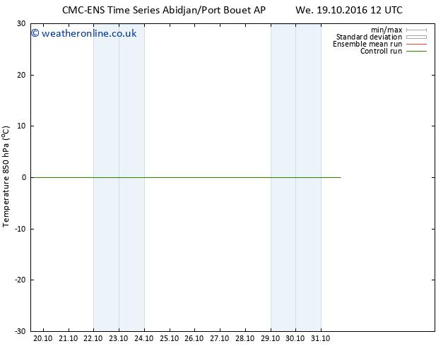 Temp. 850 hPa CMC TS Sa 22.10.2016 00 GMT