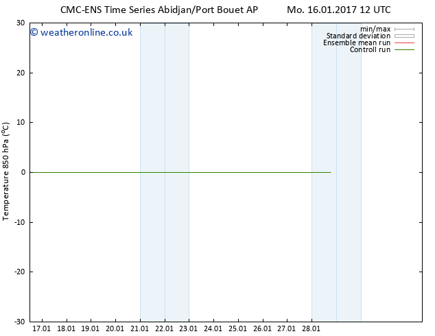 Temp. 850 hPa CMC TS Th 19.01.2017 00 GMT