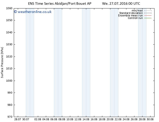 Surface pressure GEFS TS We 27.07.2016 06 GMT