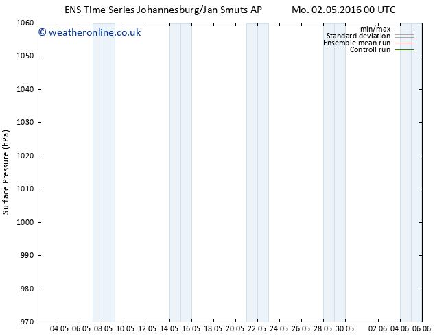 Surface pressure GEFS TS We 04.05.2016 12 GMT