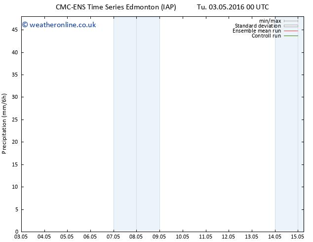 Precipitation CMC TS Tu 03.05.2016 06 GMT