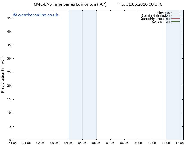 Precipitation CMC TS We 01.06.2016 12 GMT
