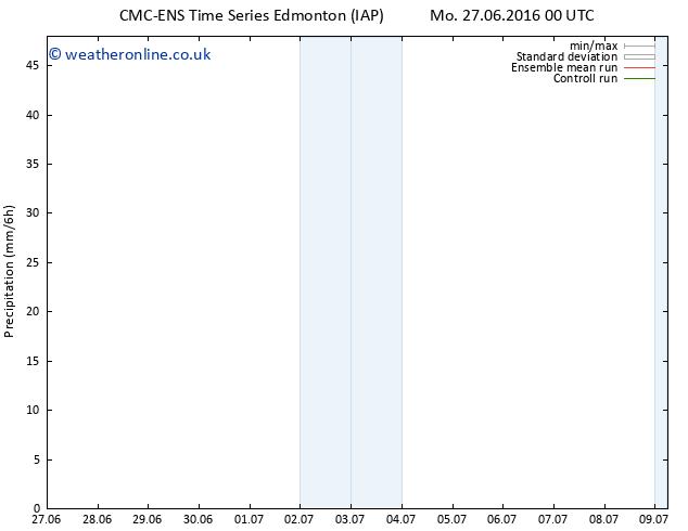 Precipitation CMC TS Mo 27.06.2016 06 GMT