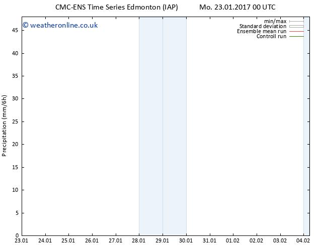 Precipitation CMC TS Tu 24.01.2017 12 GMT