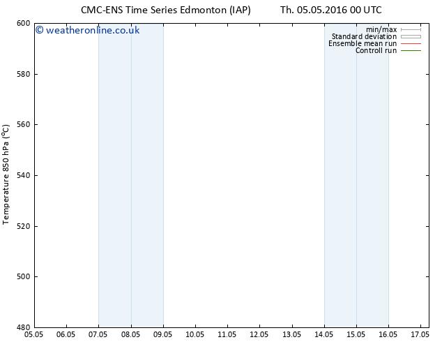 Height 500 hPa CMC TS Su 08.05.2016 12 GMT
