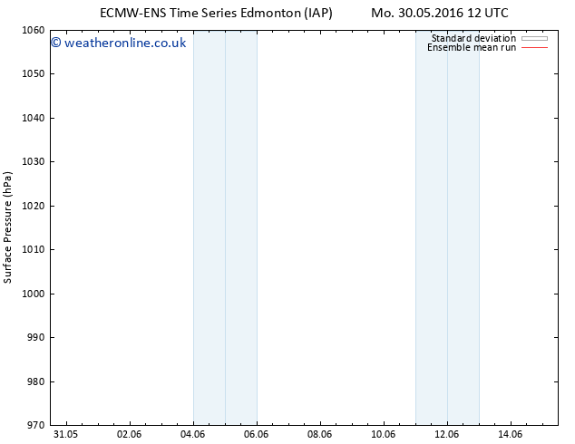 Surface pressure ECMWFTS We 01.06.2016 12 GMT