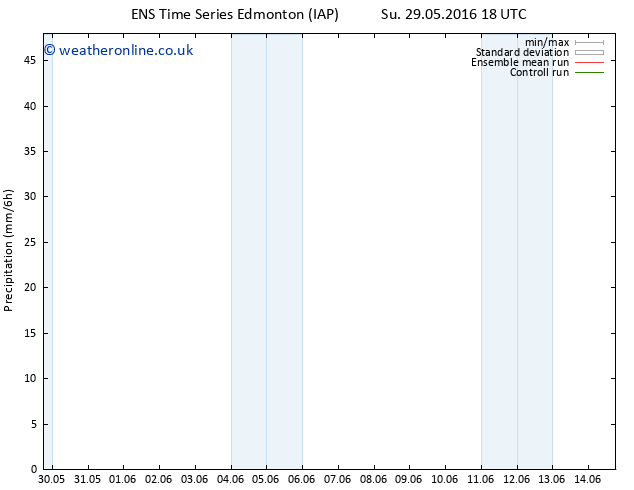 Precipitation GEFS TS Mo 30.05.2016 00 GMT