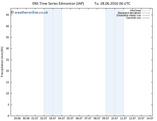 Precipitation GEFS TS Tu 28.06.2016 12 GMT