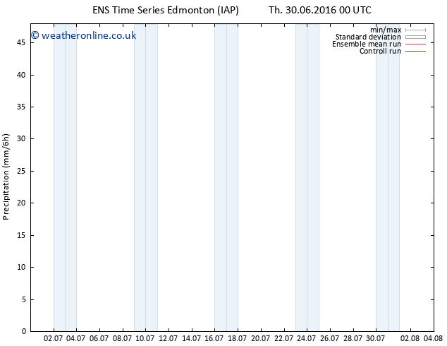 Precipitation GEFS TS Th 30.06.2016 06 GMT