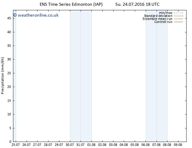 Precipitation GEFS TS Mo 25.07.2016 00 GMT