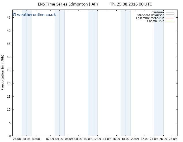 Precipitation GEFS TS Th 01.09.2016 12 GMT