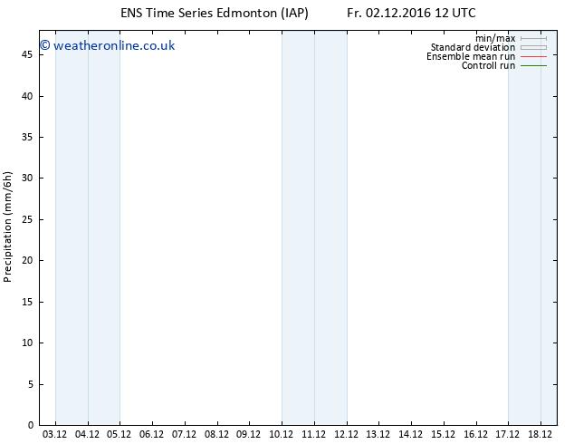 Precipitation GEFS TS Sa 10.12.2016 00 GMT