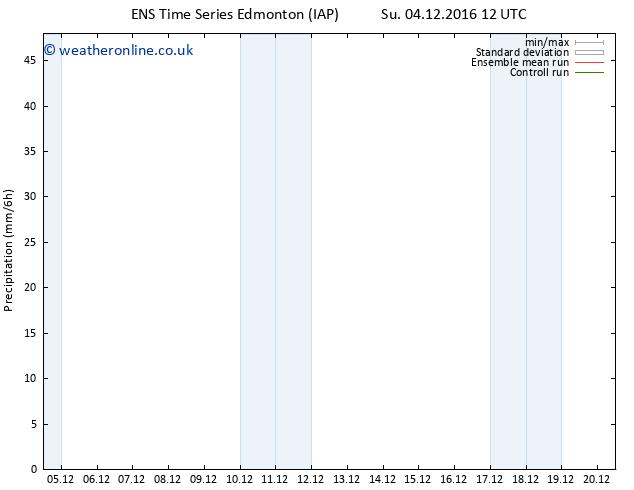 Surface pressure GEFS TS Su 04.12.2016 18 GMT