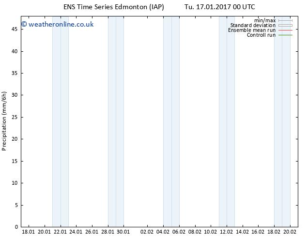Surface pressure GEFS TS Tu 17.01.2017 06 GMT