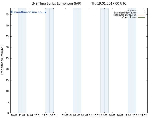 Precipitation GEFS TS Th 19.01.2017 06 GMT