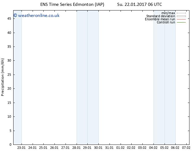 Precipitation GEFS TS Tu 24.01.2017 18 GMT