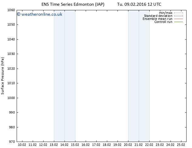Surface pressure GEFS TS We 10.02.2016 18 GMT
