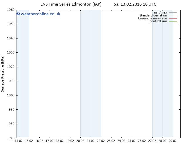 Surface pressure GEFS TS We 17.02.2016 18 GMT
