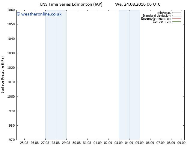 Surface pressure GEFS TS Sa 27.08.2016 18 GMT