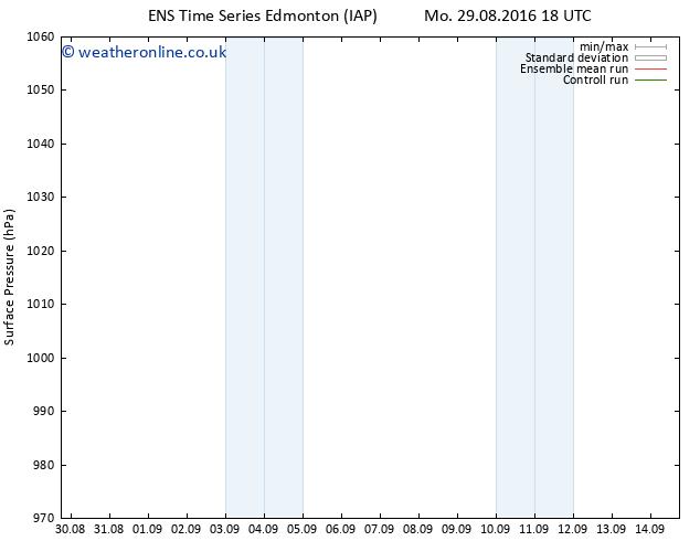 Surface pressure GEFS TS We 14.09.2016 18 GMT
