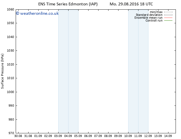 Surface pressure GEFS TS Mo 12.09.2016 18 GMT