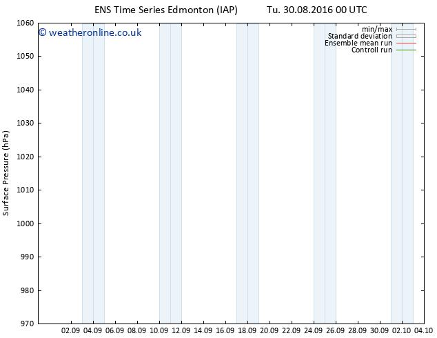 Surface pressure GEFS TS Sa 03.09.2016 00 GMT