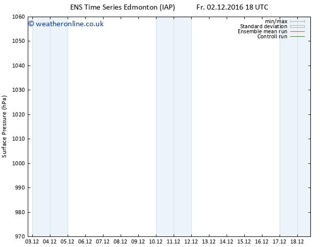 Surface pressure GEFS TS Fr 16.12.2016 18 GMT
