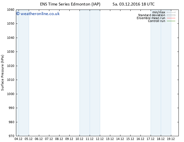 Surface pressure GEFS TS Sa 10.12.2016 18 GMT