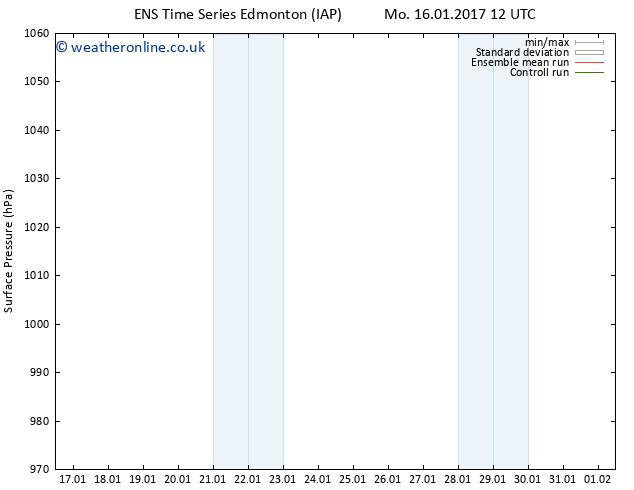 Surface pressure GEFS TS Mo 23.01.2017 18 GMT