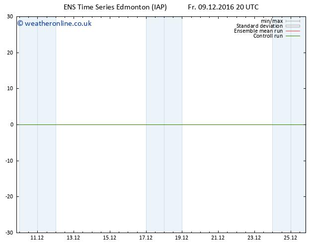 Surface pressure GEFS TS Sa 10.12.2016 02 GMT