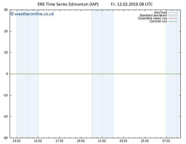 Surface pressure GEFS TS Fr 12.02.2016 14 GMT