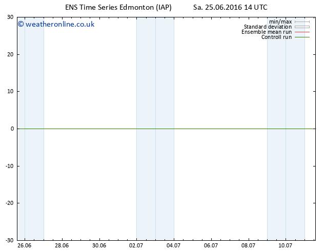 Surface pressure GEFS TS Sa 25.06.2016 20 GMT