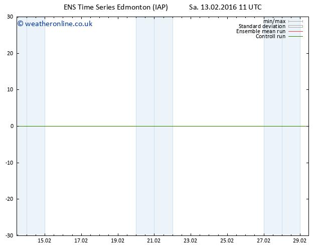 Surface pressure GEFS TS Tu 16.02.2016 11 GMT