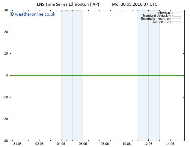 Surface pressure GEFS TS Th 02.06.2016 07 GMT