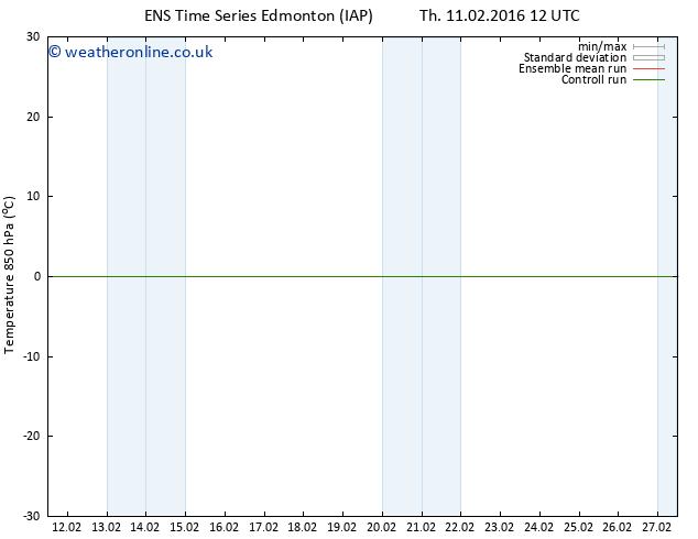 Temp. 850 hPa GEFS TS Th 11.02.2016 18 GMT