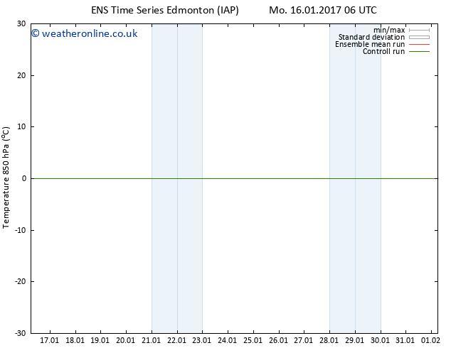 Temp. 850 hPa GEFS TS Tu 24.01.2017 06 GMT