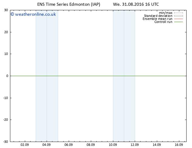 Surface pressure GEFS TS Th 01.09.2016 04 GMT