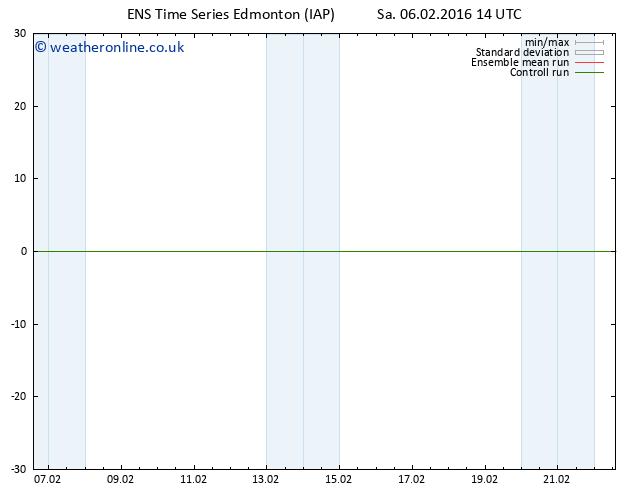 Surface pressure GEFS TS Tu 09.02.2016 02 GMT