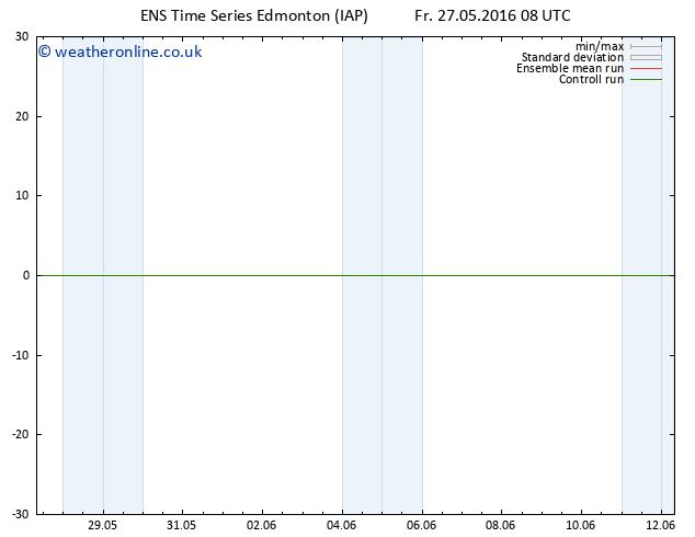 Surface pressure GEFS TS Su 29.05.2016 20 GMT