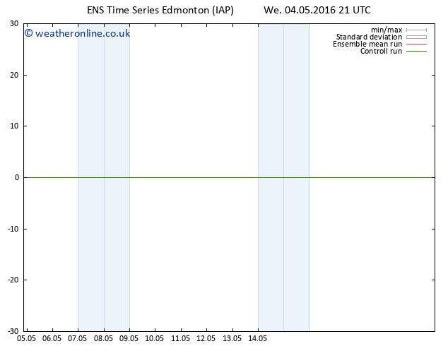 Surface pressure GEFS TS Th 05.05.2016 03 GMT