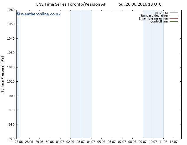 Surface pressure GEFS TS Su 03.07.2016 18 GMT